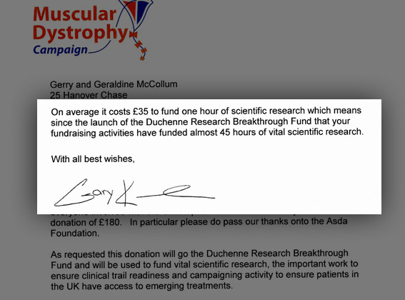 'CHRIS' funds 45 hours of research